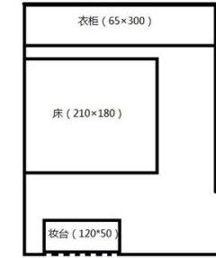 床+书架+衣柜+书桌