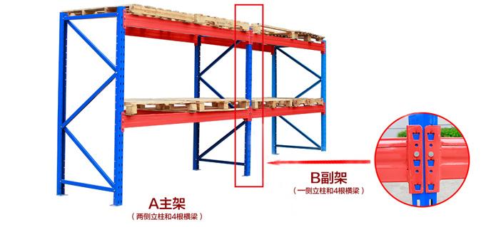 上海重型仓储货架_上海重型仓储货架厂家-品源上海重型仓储货架