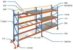 重型仓储货架订做_重型仓储货架订制-品源重型仓储货架订做