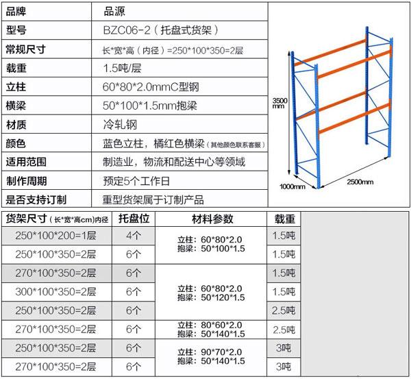 重型仓储货架规格_重型仓储货架尺寸-品源重型仓储货架规格