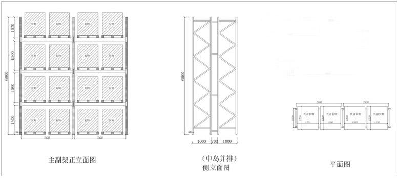 中型阁楼式货架尺寸