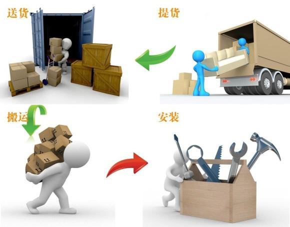 家具配送-品源商城帮助中心