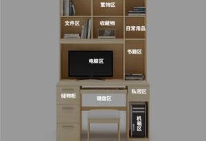 电脑书柜一体桌储物设计