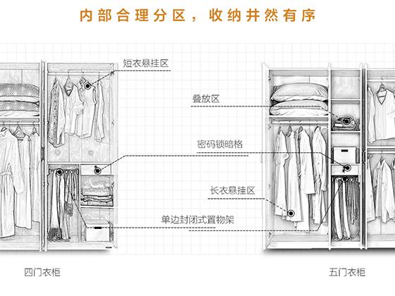 青年公寓衣柜-品源衣柜